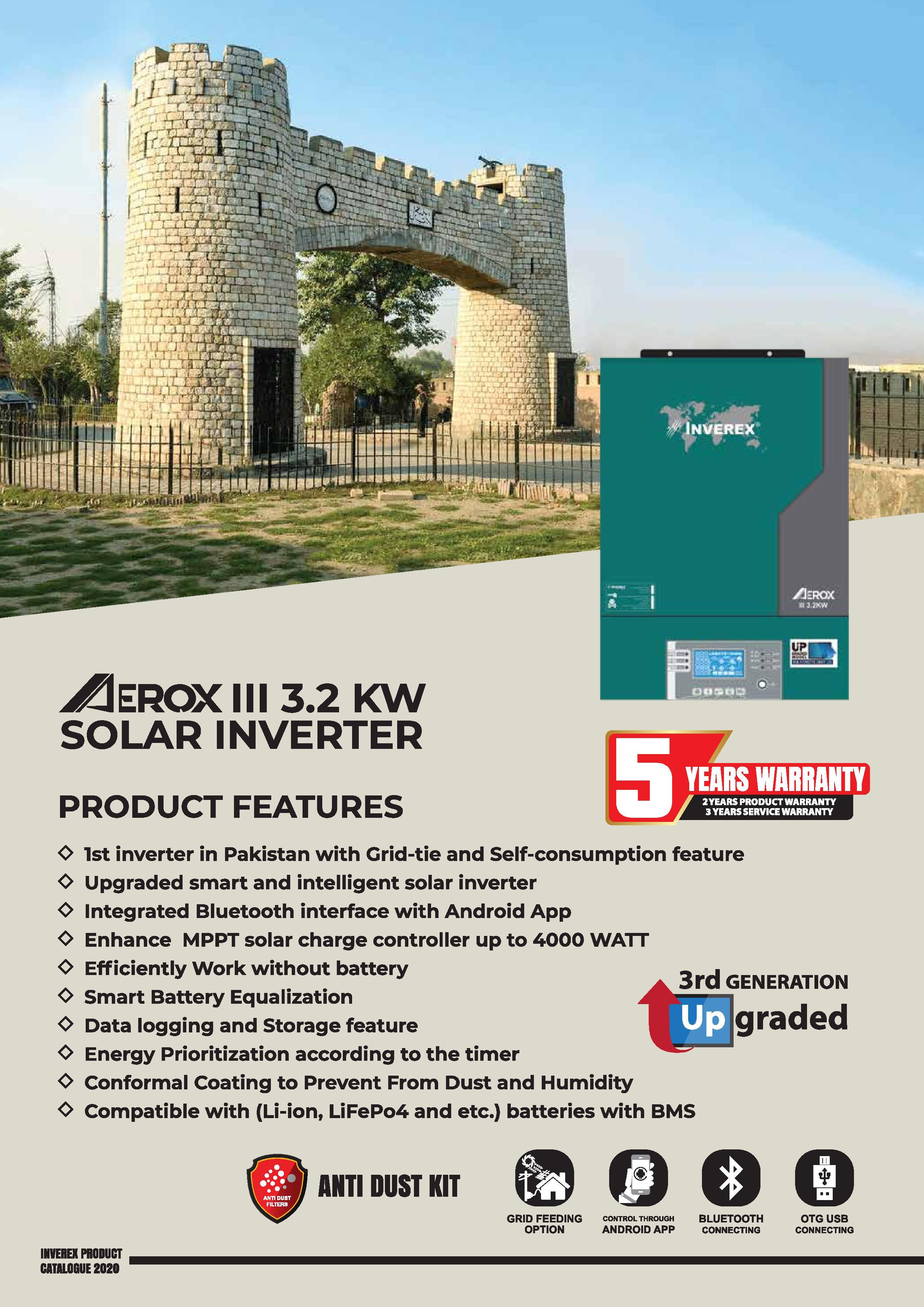 INVEREX-AEROX-iii-3.2-KW-details